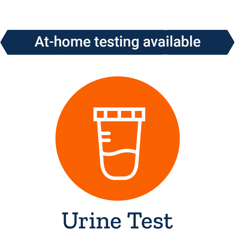 Complete Hormone Profile (dried urine) - Evaluates important metabolites not measured in blood