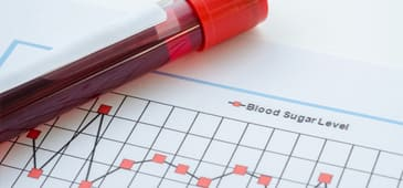 Ketone supplementation associated with lower blood glucose