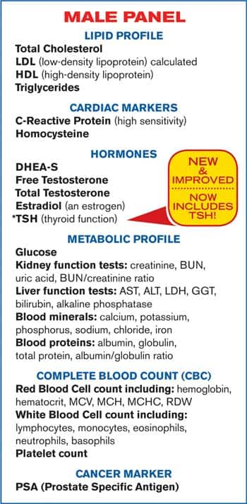 Low Testosterone Blood Levels | Life Extension