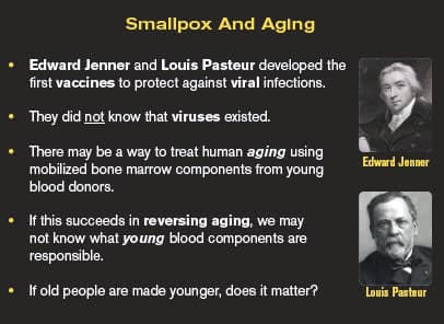Smallpox And Aging