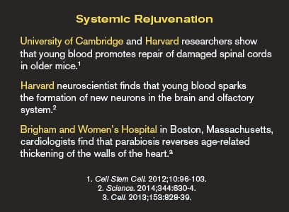 Systemic Rejuvenation