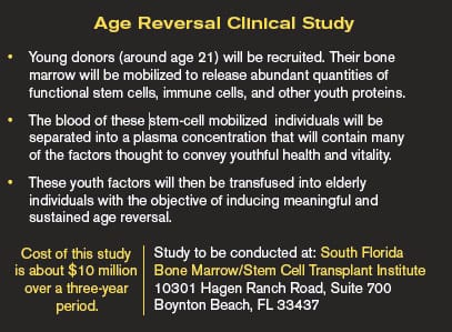 Age Reversal Clinical Study
